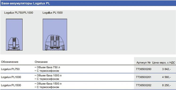 Модель Logalux PL